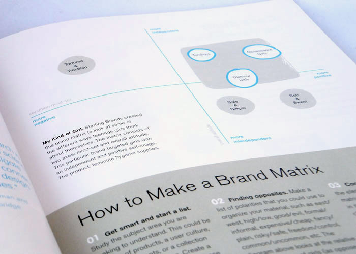 Graphic Design Thinking Brand Matrix