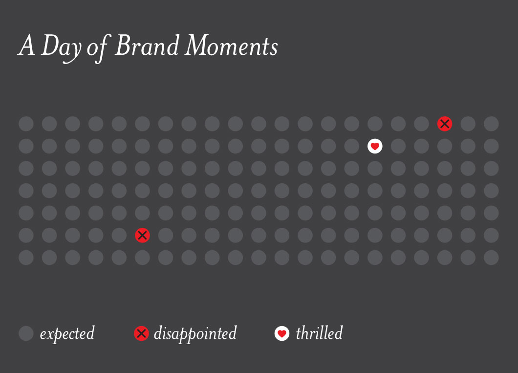 day-of-brand-moments-by-ottawa-graphic-designer-idApostle